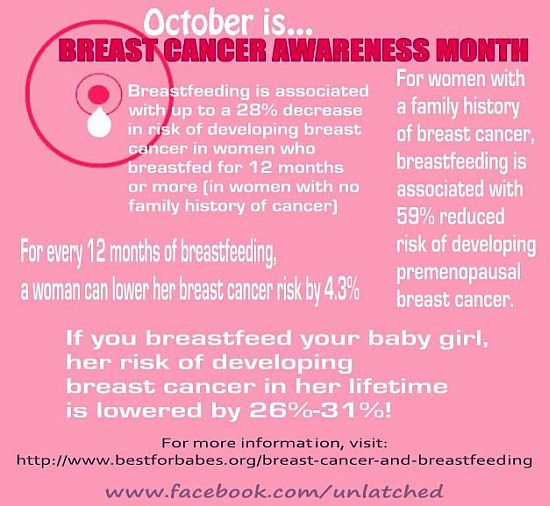 ... this awesome article highlighting breast cancer awareness in October